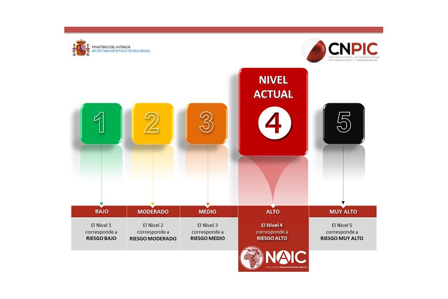 NAIC-4